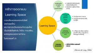 หลักการออกแบบ Learning Space