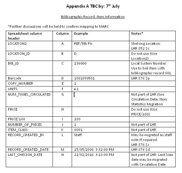 WMS-AppendixA